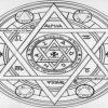 ¿Cómo reconocer los signos illuminati?